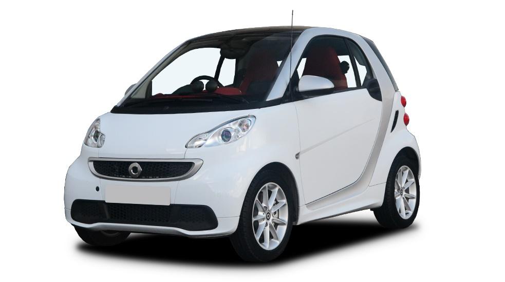 Аренда, прокат авто в Киеве Smart Electric Drive